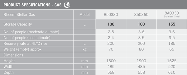 rheem stellar gas hot water specifications